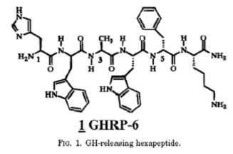 GHRP-6, Hexarelin, Primobolan Depot – Bodybuilding Anabolic Steroid Profiles