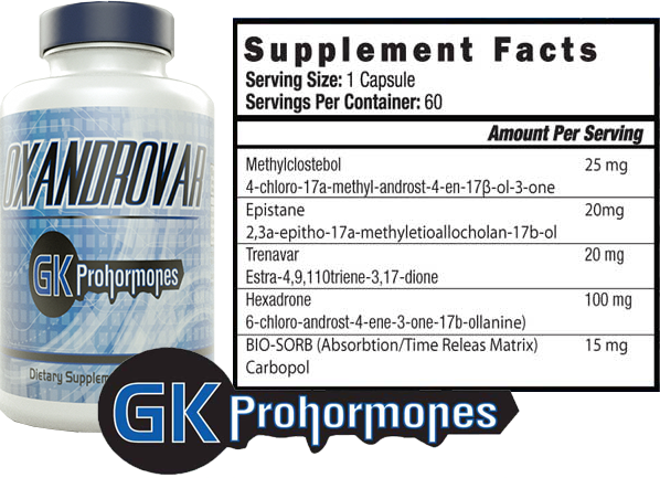 GK ProHormones: Enter the realm of unlimited progress