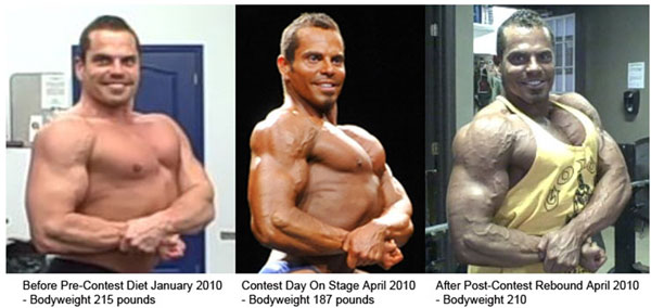 How Bulking Up Actually Kills Your Testosterone and Raises